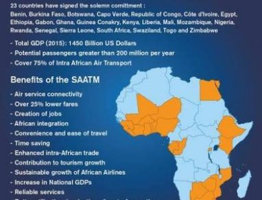 ICAO Commends African Union On Single African Air Transport Market